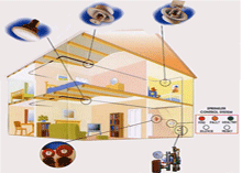 Cost benefits of home fire sprinkler systems