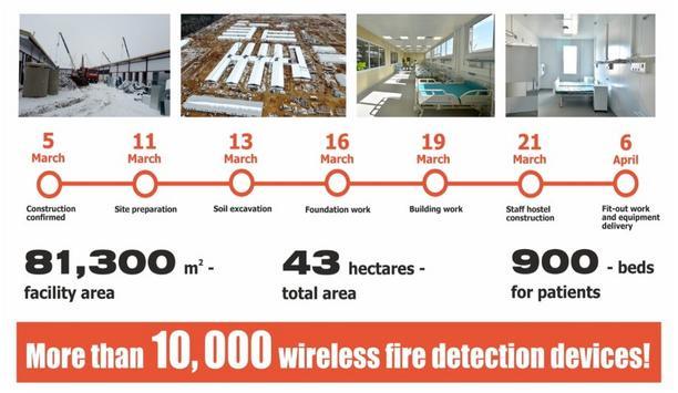 Argus Spectrum Wireless Fire Detection Chosen For Infectious-Disease Hospitals