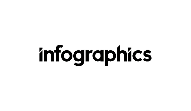 Durham And Darlington Fire And Rescue Service Moves To Infographics' FireWatch Cloud Platform