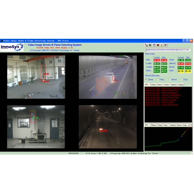 InnoSys iDRM3000 detection alarm monitoring system